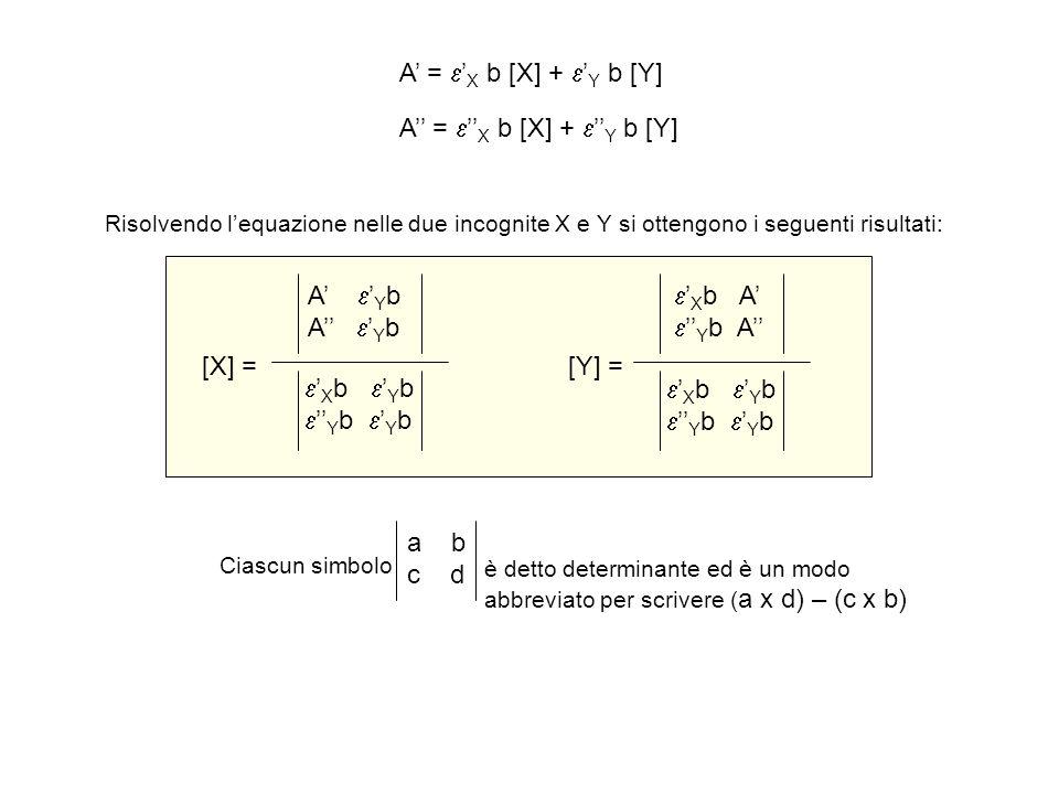 A'' = ''X b [X] + ''Y b [Y]